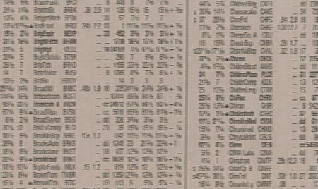 NASDAQ Stock market chart circa 1999